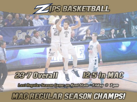 Zips clinch top spot in MAC Tournament with win over Ohio