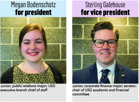 Megan Bodenschatz for president, Sterling Galehouse for vice president