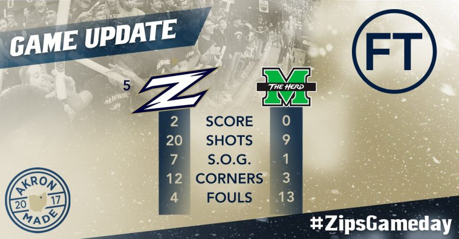 Final+stats+from+the+game+Tuesday+night.+%28Graphic+courtesy+of+Akron+Athletics%29