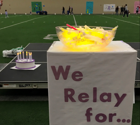 Akron Against Cancer to Host Annual Relay For Life